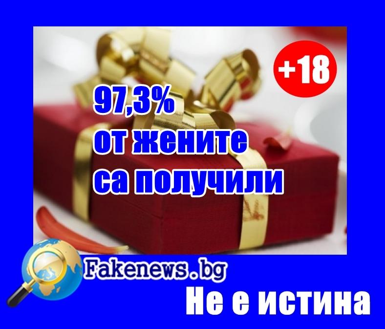 Не е истина ! Вижте кой е най подаряваният подарък за 8-ми Март у нас +18